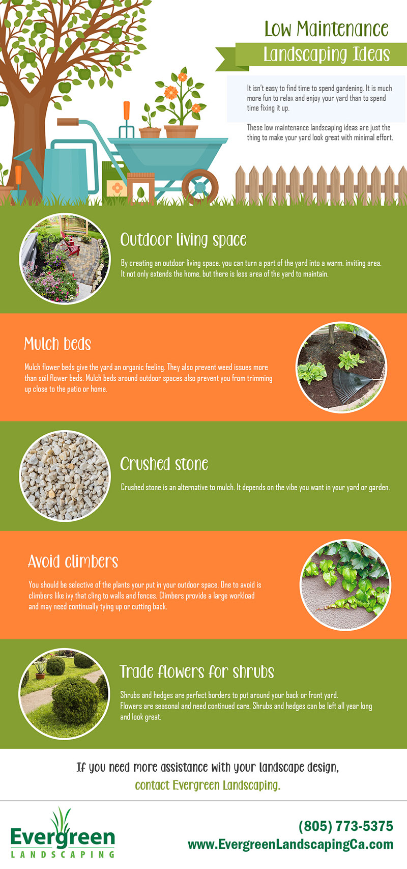 Low Maintenance Landscaping Ideas Infographic Evergreen