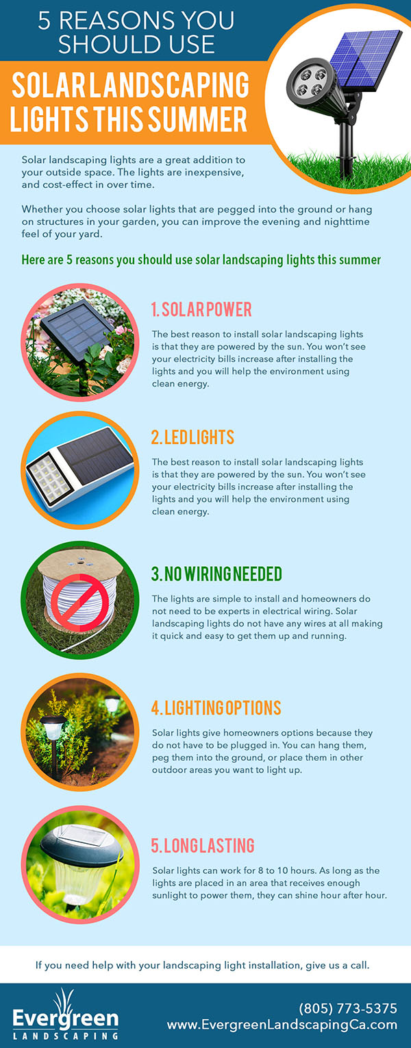 5-Reasons-You-should-Use-Solar-Landscapi